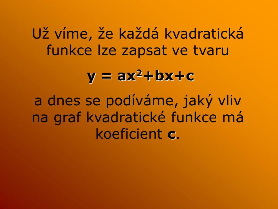 Už víme, že každá kvadratická funkce lze zapsat ve tvaru y yy y = ax2+bx+c a dnes se podíváme, jaký vliv na graf kvadratické funkce má koeficient c cc