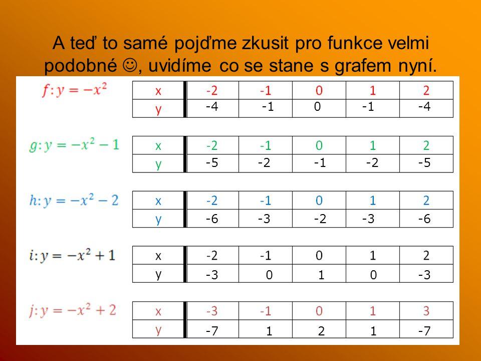 A teď to samé pojďme zkusit pro funkce velmi podobné, uvidíme co se stane s grafem nyní. -4-4-10-1 -5-5-2-1-2 -6-3-2-3-6 -3010-3 -7121-7
