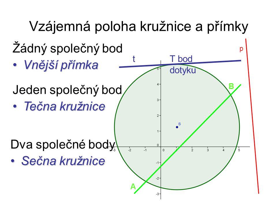 Vzájemná poloha kružnice a přímky Žádný společný bod Vnější přímkaVnější přímka p Jeden společný bod Tečna kružniceTečna kružnice Dva společné body Se