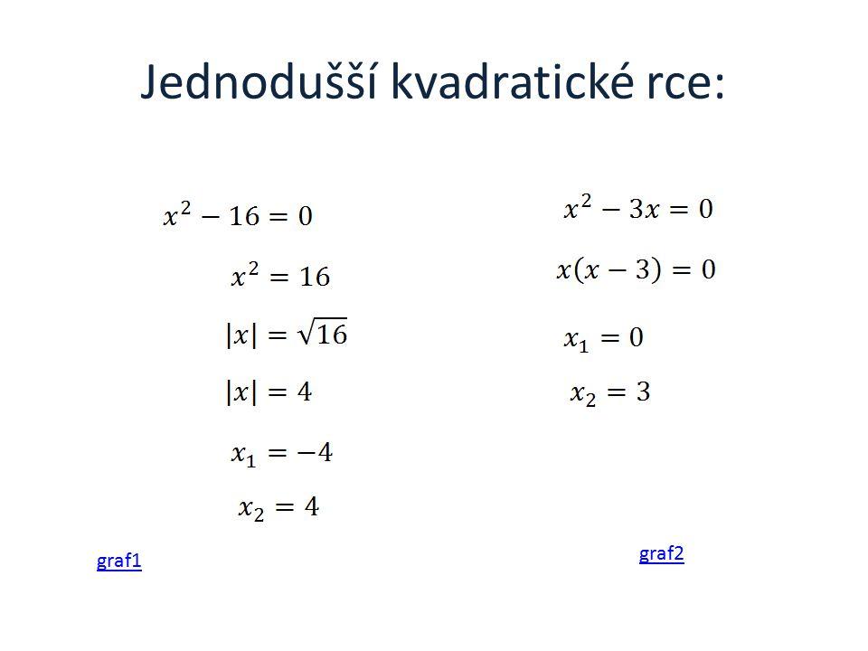 Jednodušší kvadratické rce: graf1 graf2