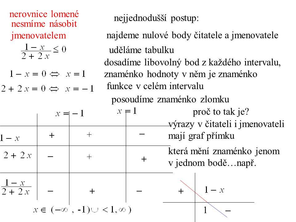 nerovnice lomené nejjednodušší postup: najdeme nulové body čitatele a jmenovatele uděláme tabulku dosadíme libovolný bod z každého intervalu, znaménko