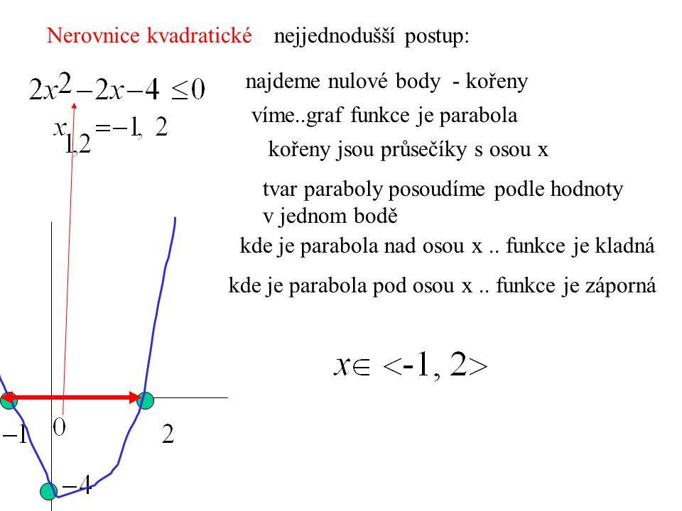 Nerovnice kvadratickénejjednodušší postup: najdeme nulové body - kořeny víme..graf funkce je parabola kořeny jsou průsečíky s osou x tvar paraboly pos