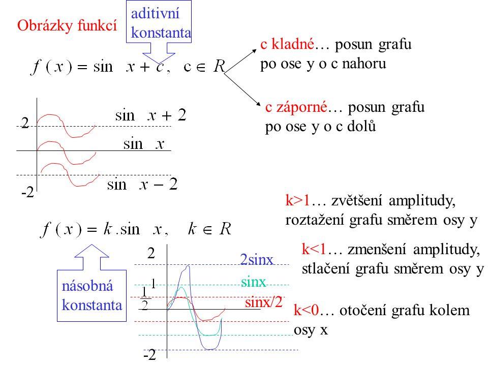 Obrázky funkcí aditivní konstanta násobná konstanta c kladné… posun grafu po ose y o c nahoru c záporné… posun grafu po ose y o c dolů k>1… zvětšení a