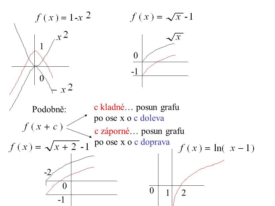 0 1 0 Podobně: c kladné… posun grafu po ose x o c doleva c záporné… posun grafu po ose x o c doprava 0 -2 1 0 2