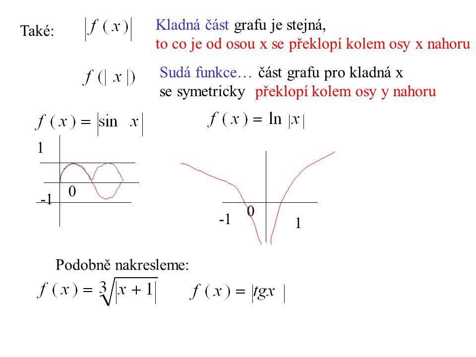 Také: Kladná část grafu je stejná, to co je od osou x se překlopí kolem osy x nahoru Sudá funkce… část grafu pro kladná x se symetricky překlopí kolem
