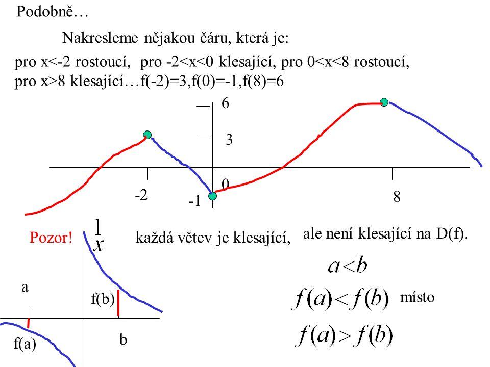 Podobně… Nakresleme nějakou čáru, která je: pro x<-2 rostoucí, pro -2<x<0 klesající, pro 0<x<8 rostoucí, pro x>8 klesající…f(-2)=3,f(0)=-1,f(8)=6 -2 0