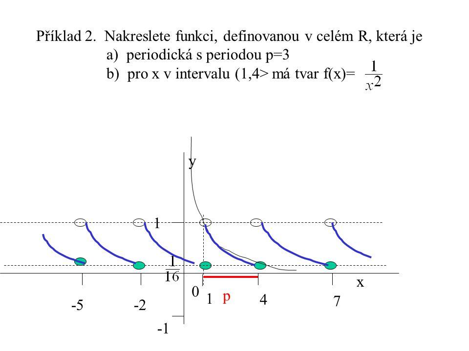 Příklad 2. Nakreslete funkci, definovanou v celém R, která je a) periodická s periodou p=3 b) pro x v intervalu (1,4> má tvar f(x)= 0 x y 1 4 7 -2-5 1