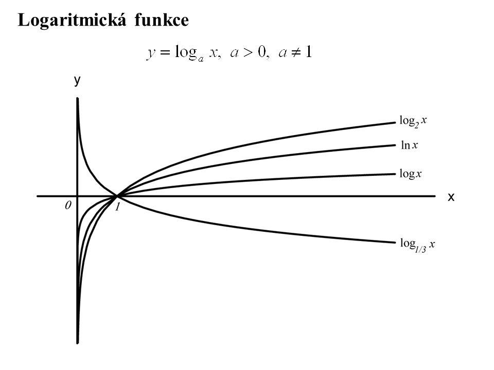 Logaritmická funkce