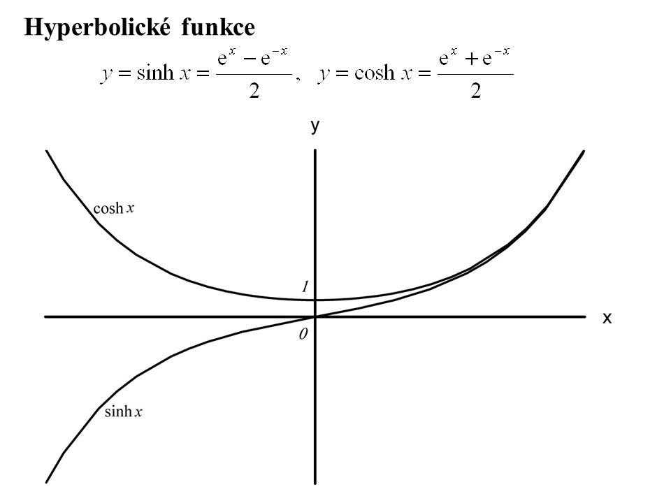 Hyperbolické funkce