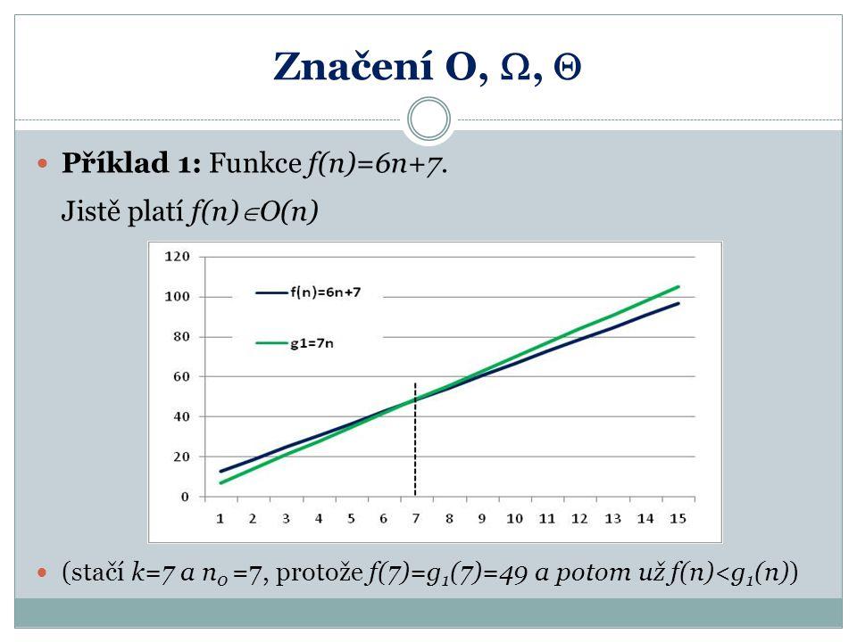 Značení O, ,  Příklad 1: Funkce f(n)=6n+7. Jistě platí f(n)  O(n) (stačí k=7 a n 0 =7, protože f(7)=g 1 (7)=49 a potom už f(n)<g 1 (n))