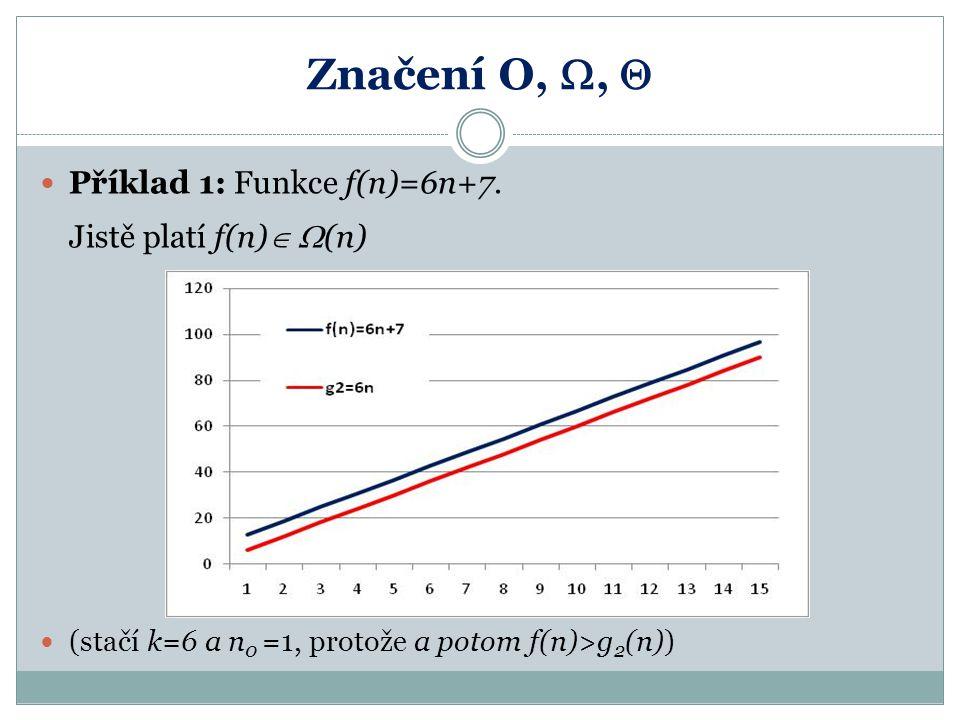 Značení O, ,  Příklad 1: Funkce f(n)=6n+7. Jistě platí f(n)   (n) (stačí k=6 a n 0 =1, protože a potom f(n)>g 2 (n))