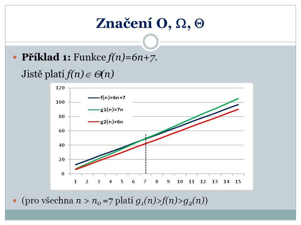 Značení O, ,  Příklad 1: Funkce f(n)=6n+7. Jistě platí f(n)   (n) (pro všechna n > n 0 =7 platí g 1 (n)>f(n)>g 2 (n))