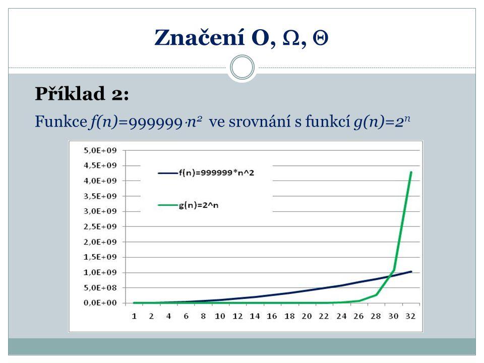 Značení O, ,  Příklad 2: Funkce f(n)=999999  n 2 ve srovnání s funkcí g(n)=2 n