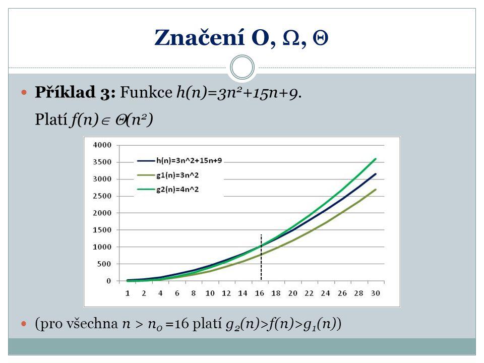 Značení O, ,  Příklad 3: Funkce h(n)=3n 2 +15n+9. Platí f(n)   (n 2 ) (pro všechna n > n 0 =16 platí g 2 (n)>f(n)>g 1 (n))