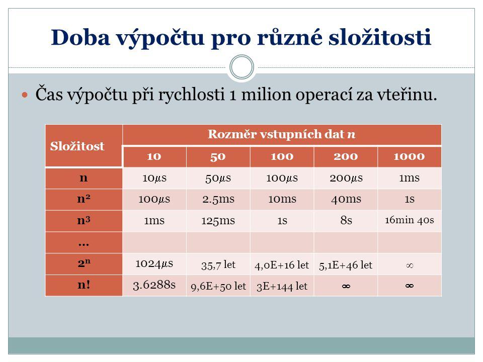 Doba výpočtu pro různé složitosti Čas výpočtu při rychlosti 1 milion operací za vteřinu. Složitost Rozměr vstupních dat n 10501002001000 n 10  s50 