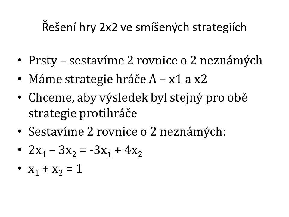 Řešení hry 2x2 ve smíšených strategiích Prsty – sestavíme 2 rovnice o 2 neznámých Máme strategie hráče A – x1 a x2 Chceme, aby výsledek byl stejný pro obě strategie protihráče Sestavíme 2 rovnice o 2 neznámých: 2x 1 – 3x 2 = -3x 1 + 4x 2 x 1 + x 2 = 1