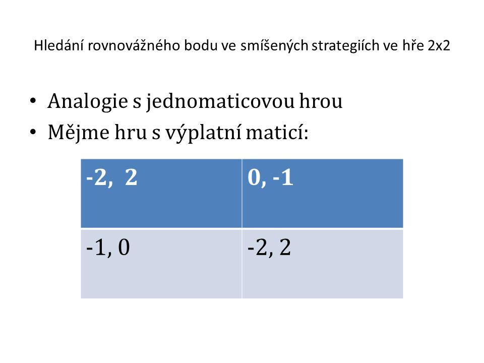 Hledání rovnovážného bodu ve smíšených strategiích ve hře 2x2 Analogie s jednomaticovou hrou Mějme hru s výplatní maticí: -2, 20, -1 -1, 0-2, 2