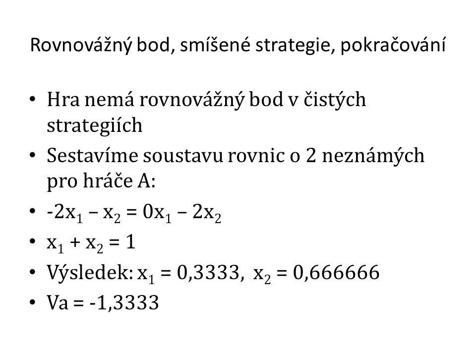 Rovnovážný bod, smíšené strategie, pokračování Hra nemá rovnovážný bod v čistých strategiích Sestavíme soustavu rovnic o 2 neznámých pro hráče A: -2x 1 – x 2 = 0x 1 – 2x 2 x 1 + x 2 = 1 Výsledek: x 1 = 0,3333, x 2 = 0,666666 Va = -1,3333