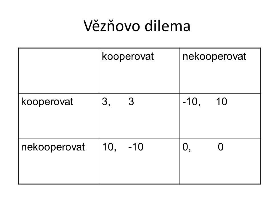 Vězňovo dilema kooperovatnekooperovat kooperovat3, 3-10, 10 nekooperovat10, -100, 0