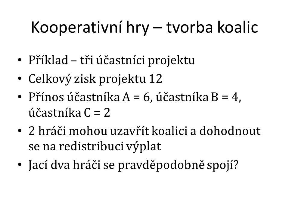 Kooperativní hry – tvorba koalic Příklad – tři účastníci projektu Celkový zisk projektu 12 Přínos účastníka A = 6, účastníka B = 4, účastníka C = 2 2