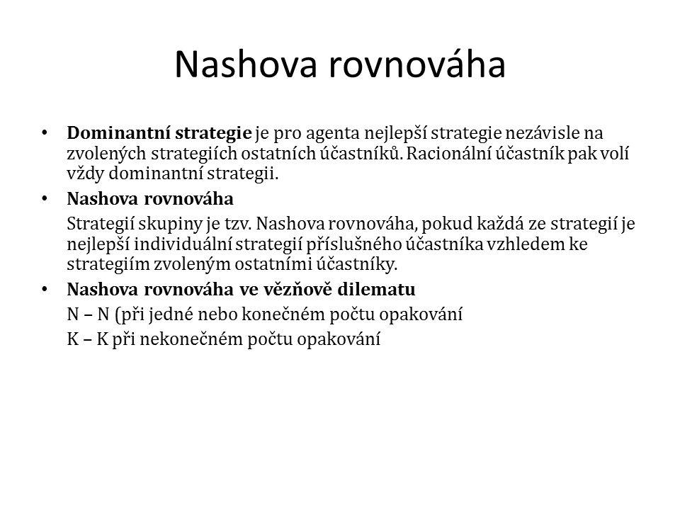 Nashova rovnováha Dominantní strategie je pro agenta nejlepší strategie nezávisle na zvolených strategiích ostatních účastníků. Racionální účastník pa