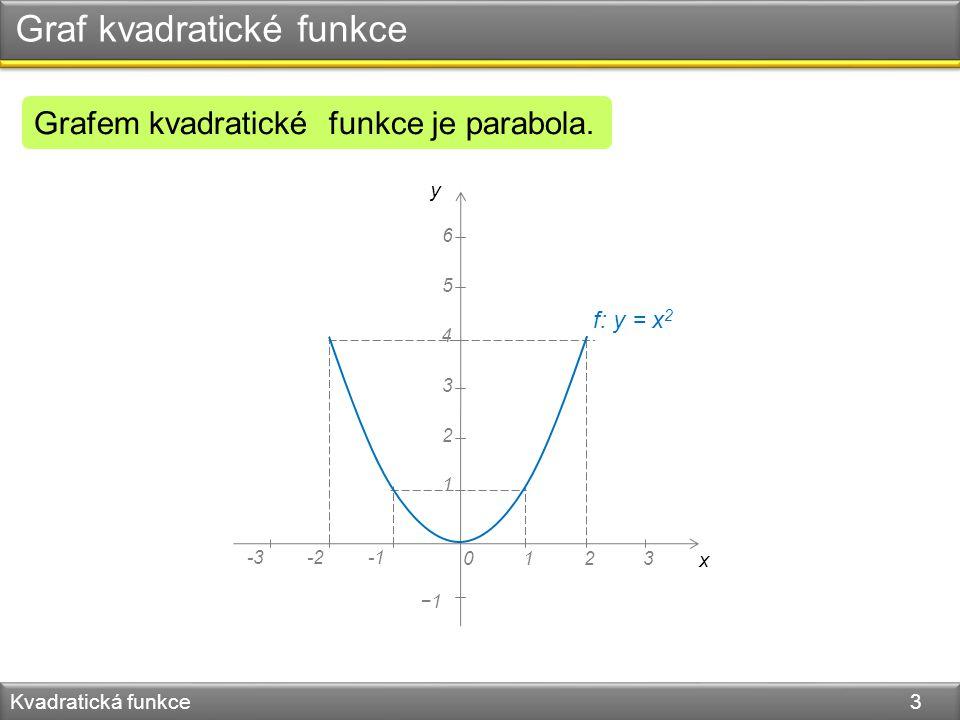 Graf kvadratické funkce Kvadratická funkce 4 y x 0123 4 5 6 1 2 3 -3-2 f: y = x 2 −1 g: y = x 2 − 1 h: y = (x + 2) 2 i: y = −x 2 + 4 j: y = (x − 2) 2