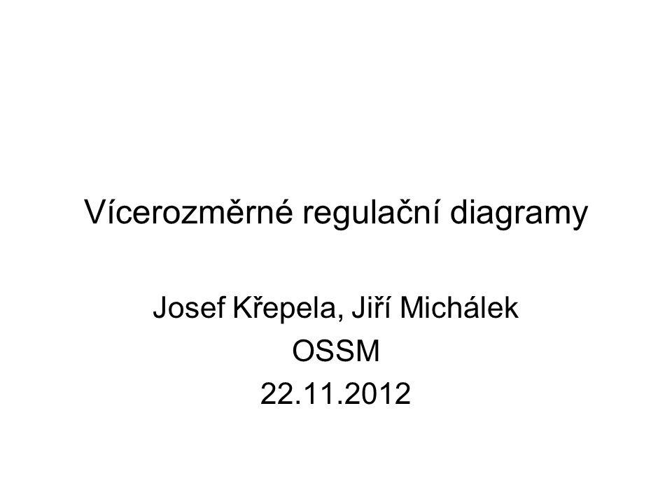 Vícerozměrné regulační diagramy Josef Křepela, Jiří Michálek OSSM 22.11.2012