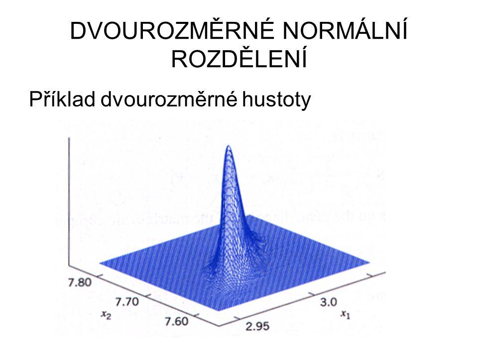 DVOUROZMĚRNÉ NORMÁLNÍ ROZDĚLENÍ Příklad dvourozměrné hustoty