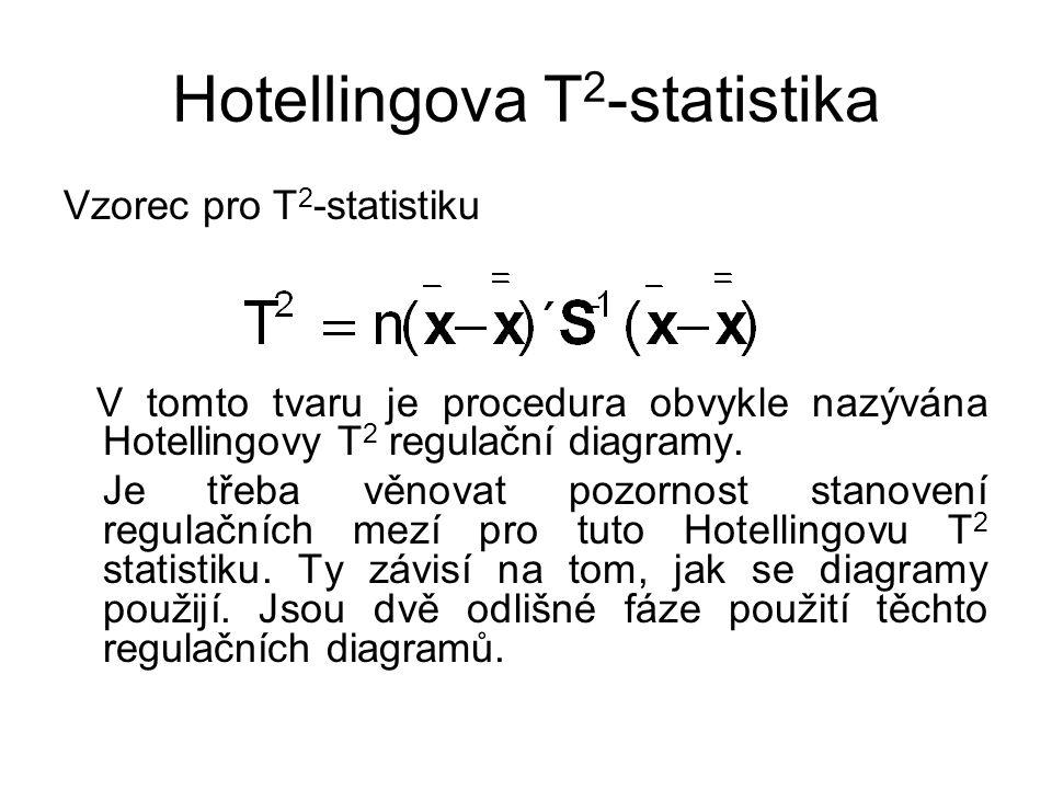 Hotellingova T 2 -statistika Vzorec pro T 2 -statistiku V tomto tvaru je procedura obvykle nazývána Hotellingovy T 2 regulační diagramy.