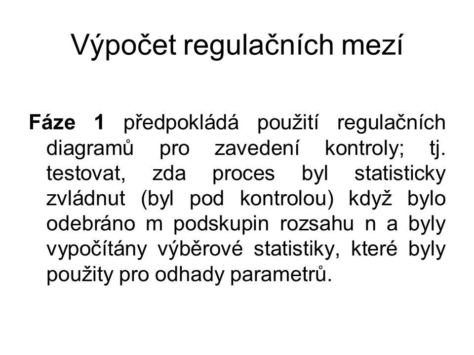 Výpočet regulačních mezí Fáze 1 předpokládá použití regulačních diagramů pro zavedení kontroly; tj.