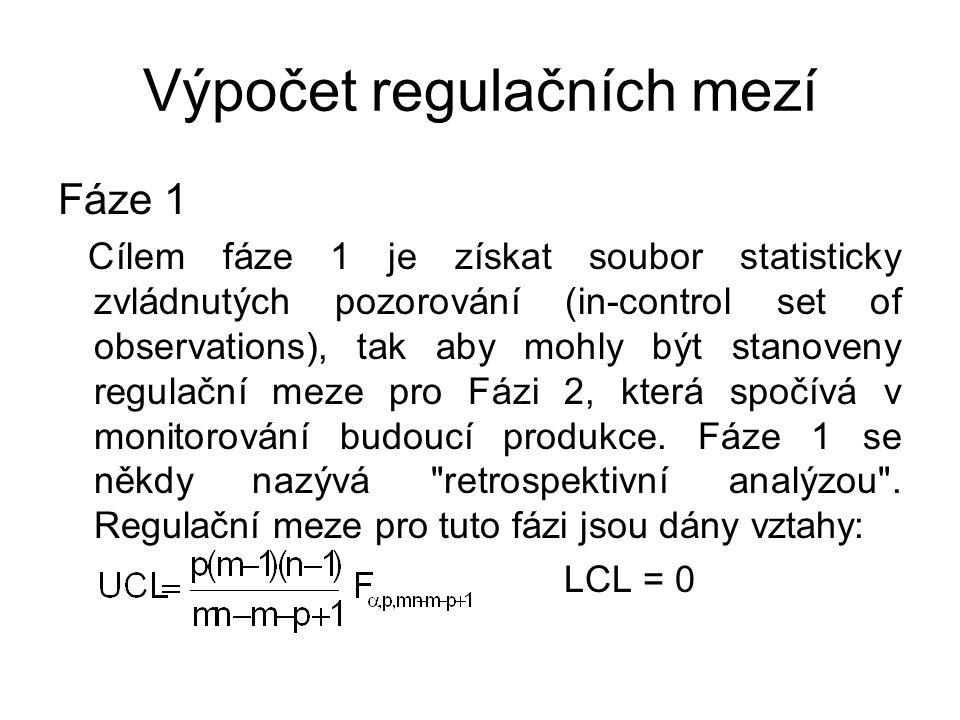 Výpočet regulačních mezí Fáze 1 Cílem fáze 1 je získat soubor statisticky zvládnutých pozorování (in-control set of observations), tak aby mohly být stanoveny regulační meze pro Fázi 2, která spočívá v monitorování budoucí produkce.