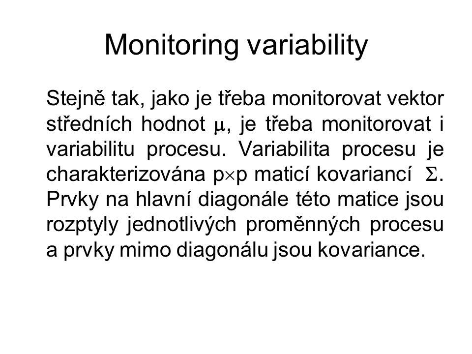 Monitoring variability Stejně tak, jako je třeba monitorovat vektor středních hodnot , je třeba monitorovat i variabilitu procesu.