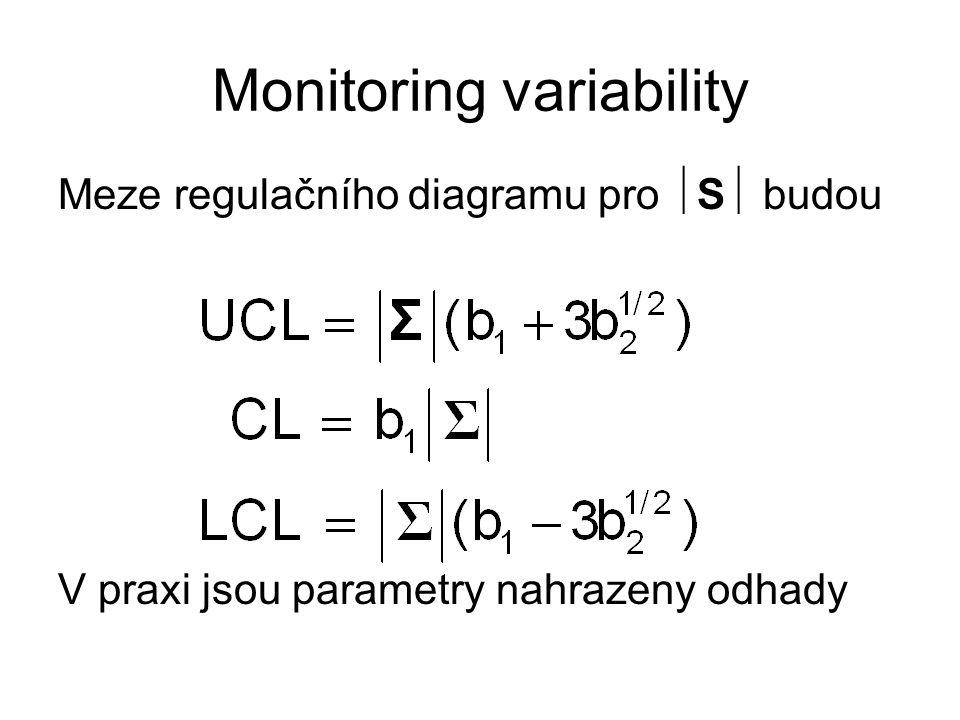 Monitoring variability Meze regulačního diagramu pro  S  budou V praxi jsou parametry nahrazeny odhady