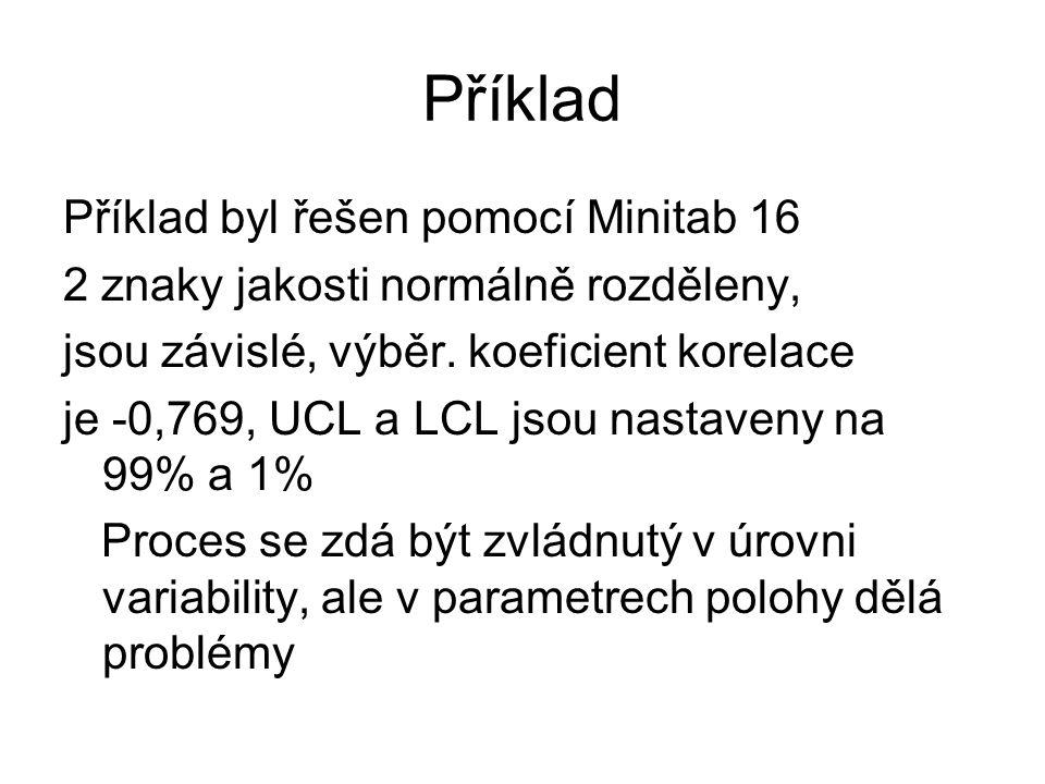 Příklad Příklad byl řešen pomocí Minitab 16 2 znaky jakosti normálně rozděleny, jsou závislé, výběr.