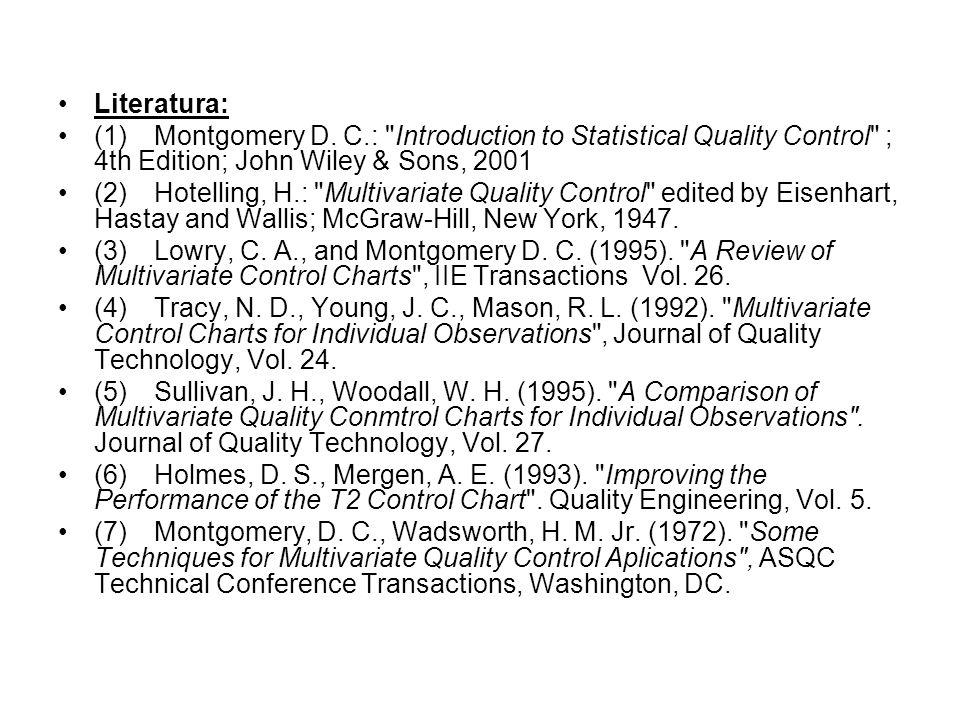 Literatura: (1)Montgomery D.