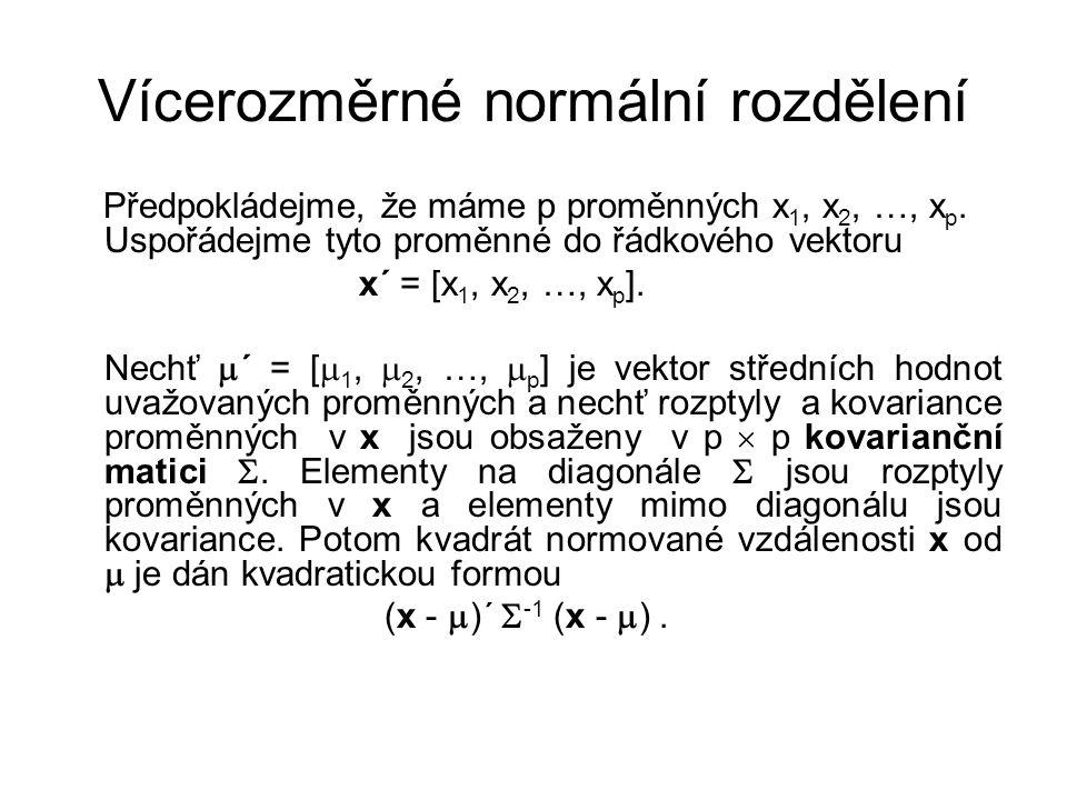 Vícerozměrné normální rozdělení Předpokládejme, že máme p proměnných x 1, x 2, …, x p.