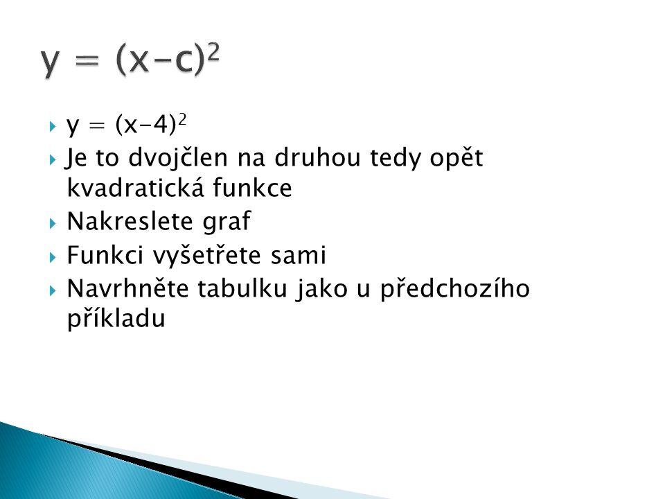  y = (x-4) 2  Je to dvojčlen na druhou tedy opět kvadratická funkce  Nakreslete graf  Funkci vyšetřete sami  Navrhněte tabulku jako u předchozího