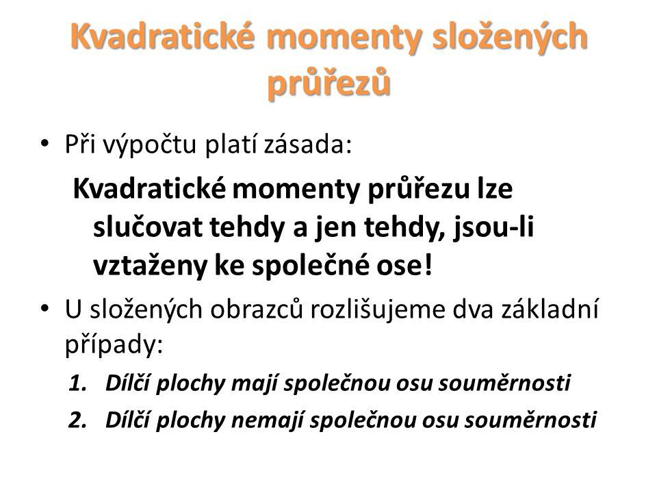 Kvadratické momenty složených průřezů Při výpočtu platí zásada: Kvadratické momenty průřezu lze slučovat tehdy a jen tehdy, jsou-li vztaženy ke společ