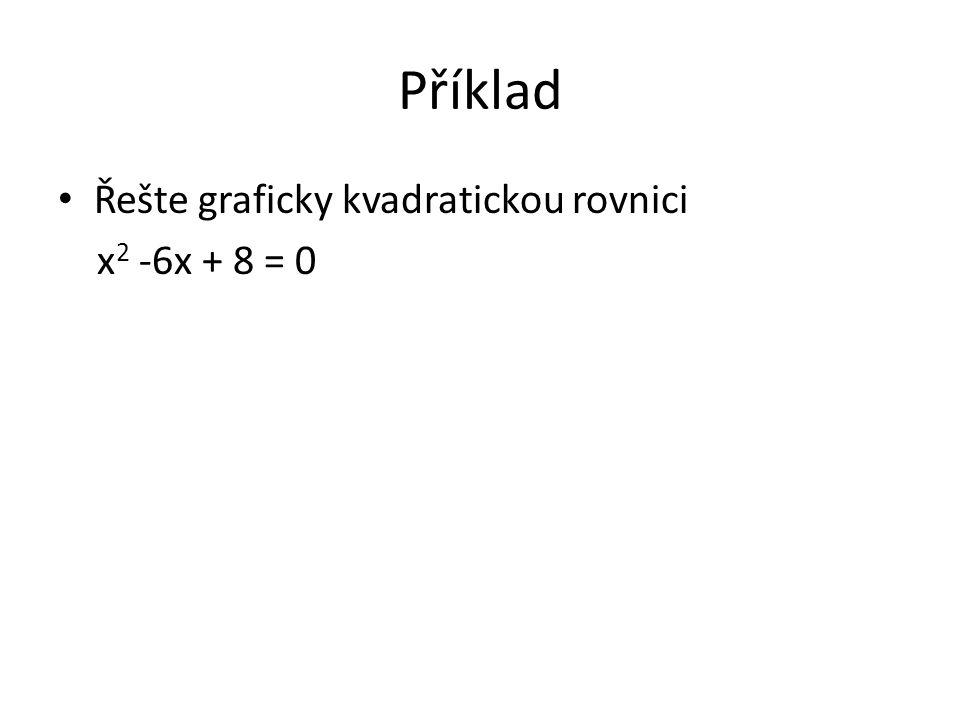 Příklad Řešte graficky kvadratickou rovnici x 2 -6x + 8 = 0