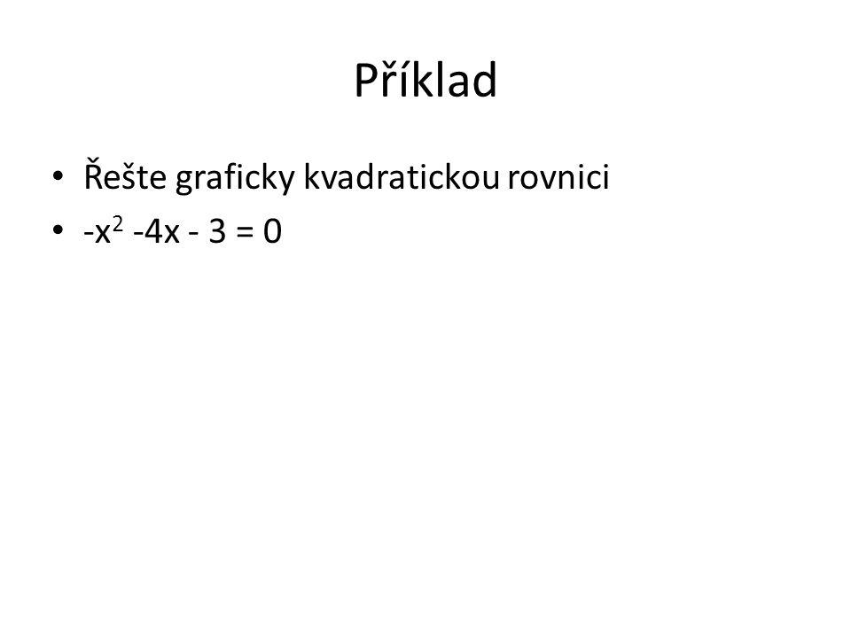 Příklad Řešte graficky kvadratickou rovnici -x 2 -4x - 3 = 0