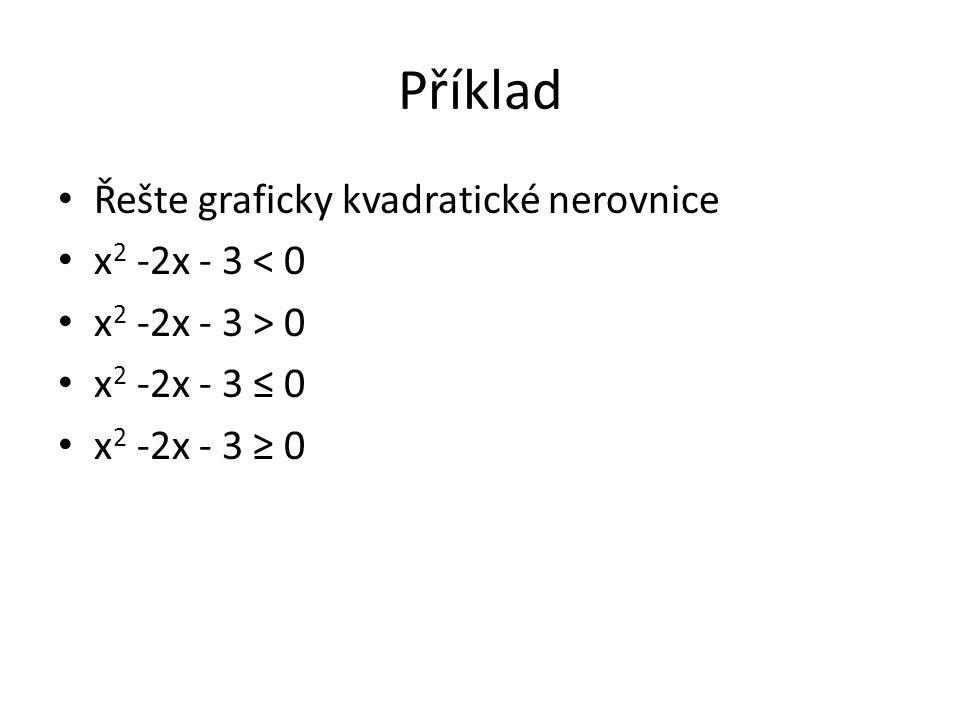 Příklad Řešte graficky kvadratické nerovnice x 2 -2x - 3 < 0 x 2 -2x - 3 > 0 x 2 -2x - 3 ≤ 0 x 2 -2x - 3 ≥ 0