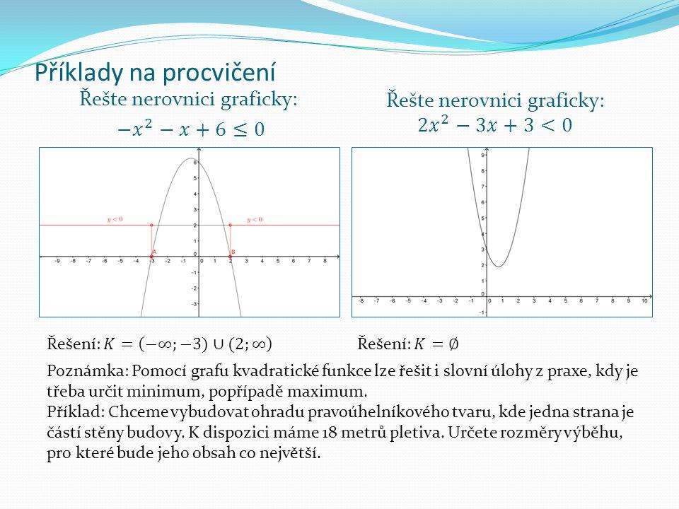 Příklady na procvičení Poznámka: Pomocí grafu kvadratické funkce lze řešit i slovní úlohy z praxe, kdy je třeba určit minimum, popřípadě maximum.