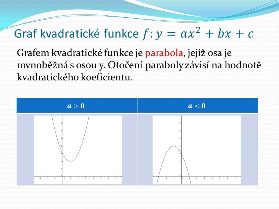 Grafem kvadratické funkce je parabola, jejíž osa je rovnoběžná s osou y.