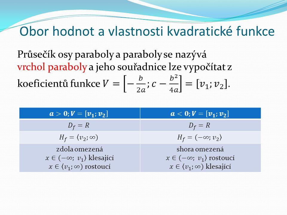Konstrukce grafu kvadratické funkce