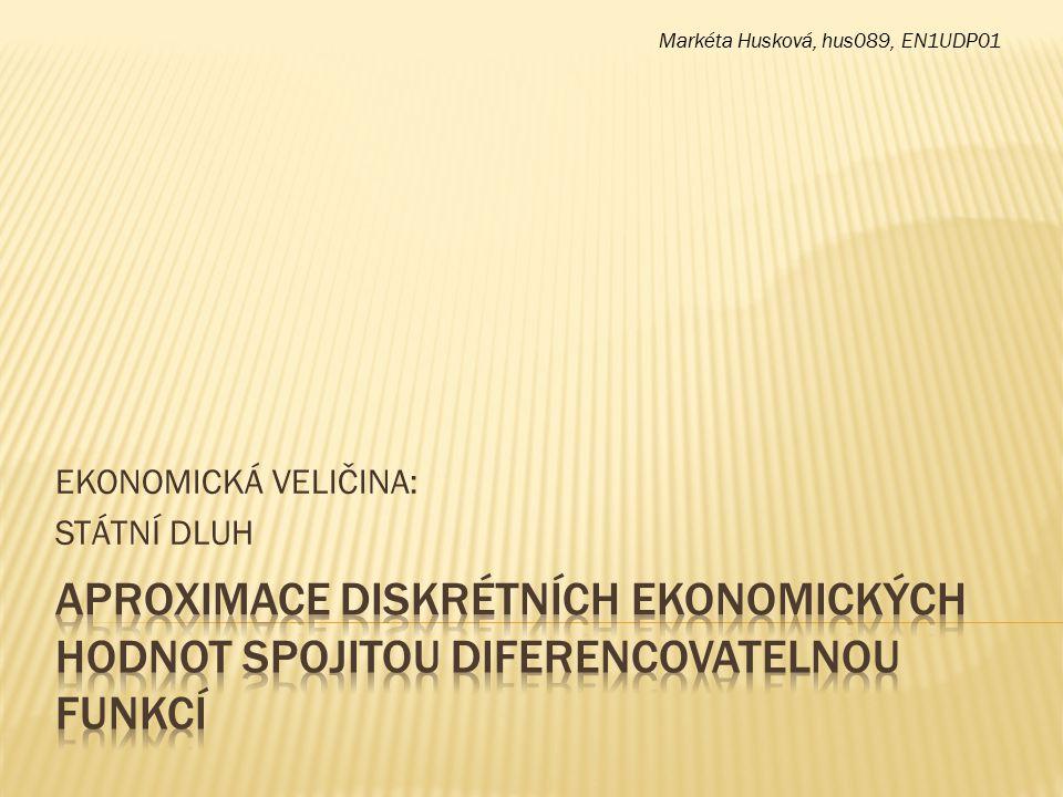 EKONOMICKÁ VELIČINA: STÁTNÍ DLUH Markéta Husková, hus089, EN1UDP01