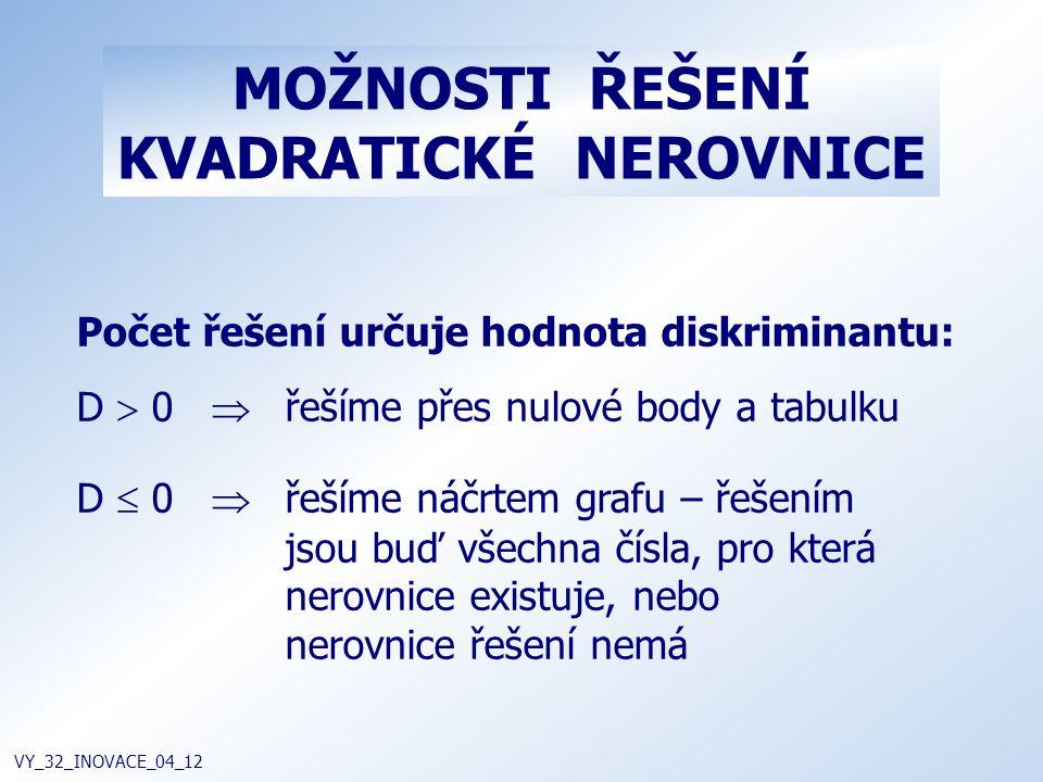 MOŽNOSTI ŘEŠENÍ KVADRATICKÉ NEROVNICE VY_32_INOVACE_04_12 Počet řešení určuje hodnota diskriminantu: D  0  řešíme přes nulové body a tabulku D  0 