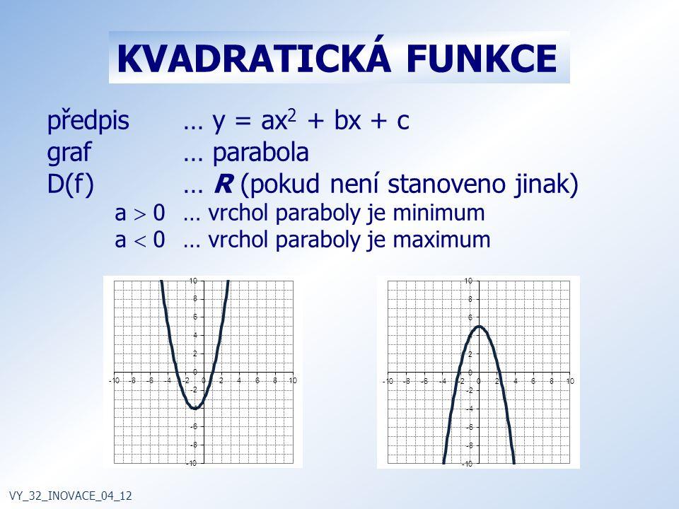 předpis … y = ax 2 + bx + c graf … parabola D(f)… R (pokud není stanoveno jinak) a  0 … vrchol paraboly je minimum a  0… vrchol paraboly je maximum