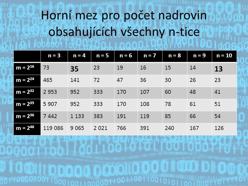 Horní mez pro počet nadrovin obsahujících všechny n-tice n = 3n = 4n = 5n = 6n = 7n = 8n = 9n = 10 m = 2 16 73 35 2319161514 13 m = 2 24 465141724736302623 m = 2 32 2 953952333170107604841 m = 2 35 5 907952333170108786151 m = 2 36 7 4421 133383191119856654 m = 2 48 119 0869 0652 021766391240167126