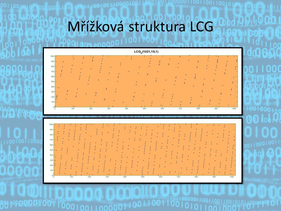 Mřížková struktura LCG
