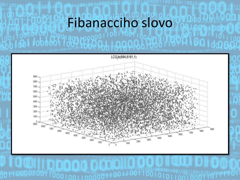 Fibanacciho slovo